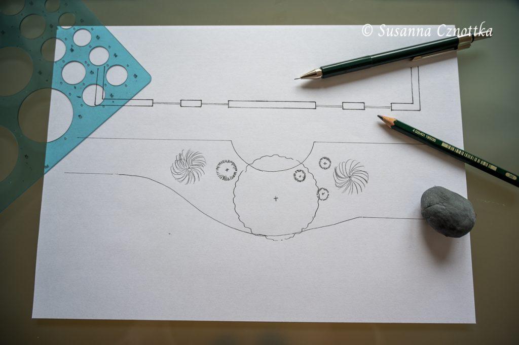 Nach und nach entsteht der Entwurf für den Pflanzplan.