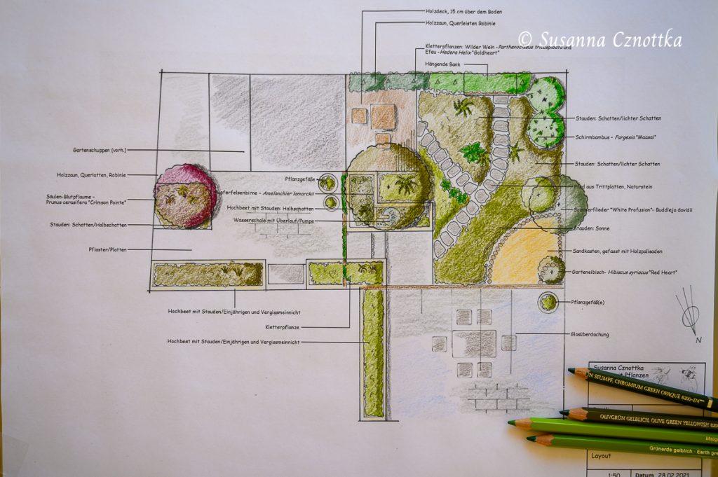 Der Layout-Plan für den Garten