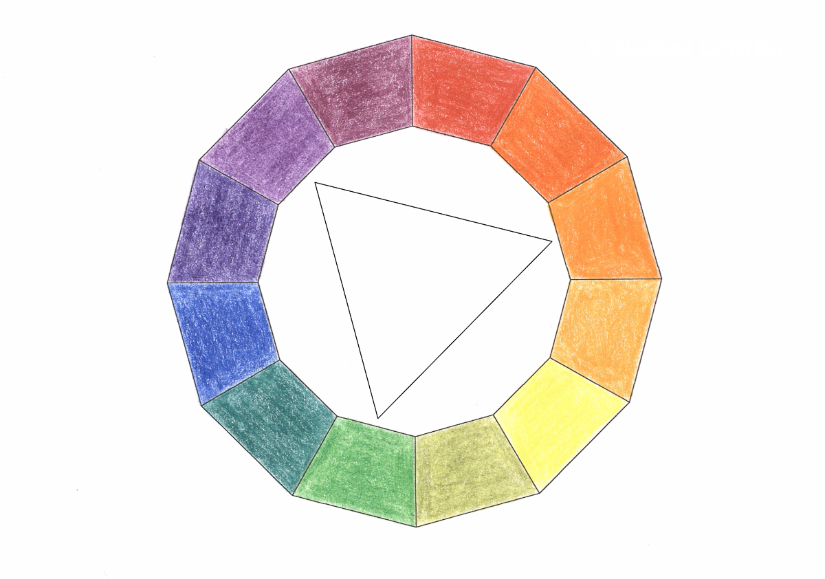 Farbkreis mit innen liegendem gleichseitigem Dreieck