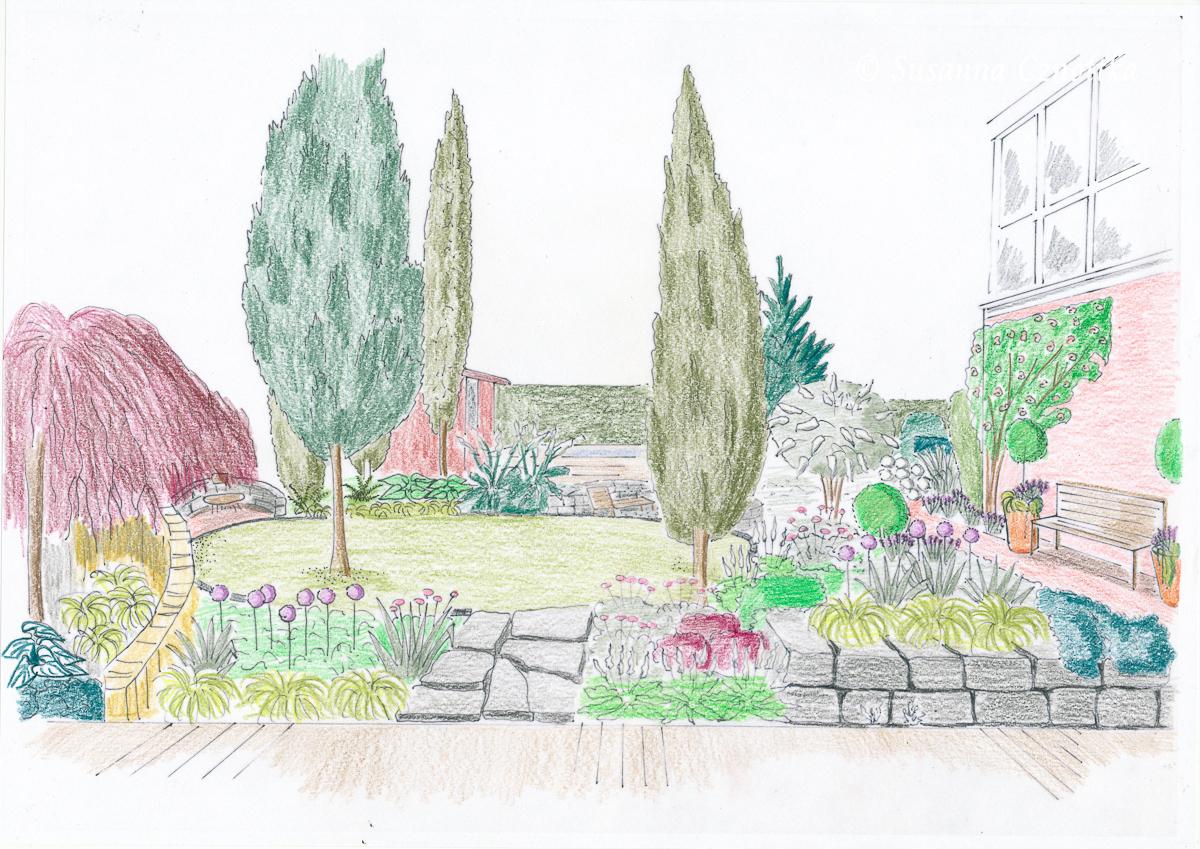 Zeichnung: Garten mit Rasenfläche und Beeten