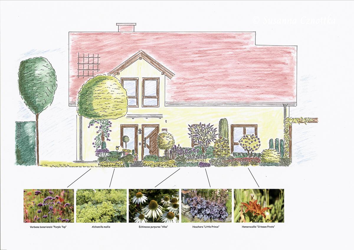 Haus und Vorgarten: Ansicht